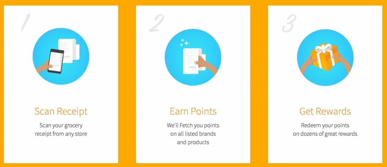 fetch rewards app review what is