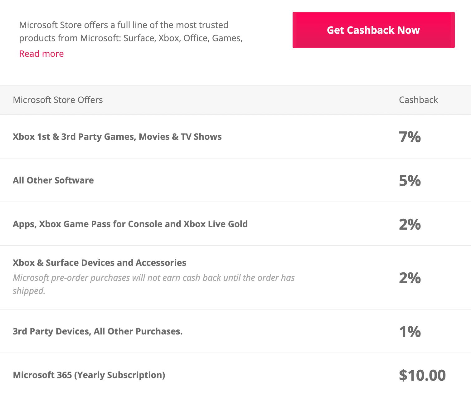 Xbox codes free no surveys